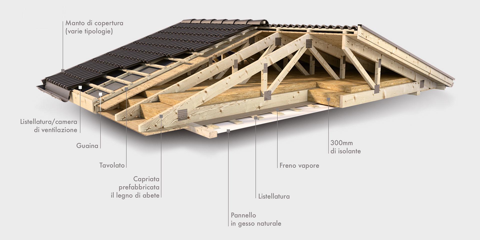 Progetto Capriata In Legno realizazione tetti in legno | sistemi costruttivi wolfhaus